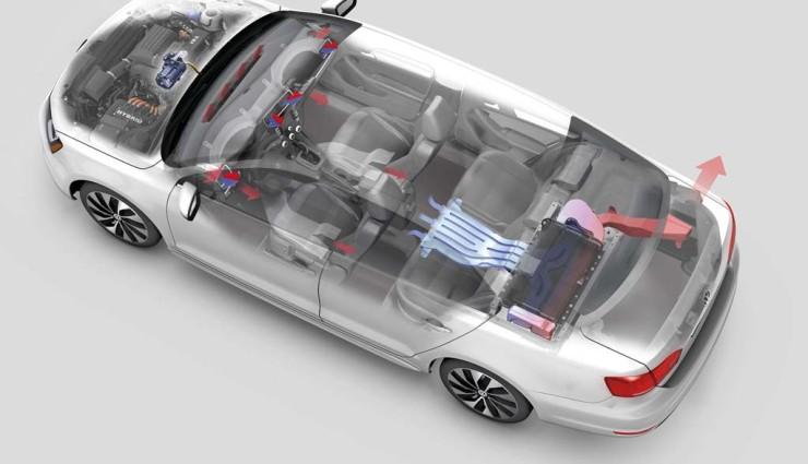 VW Jetta Hybrid Innenraum