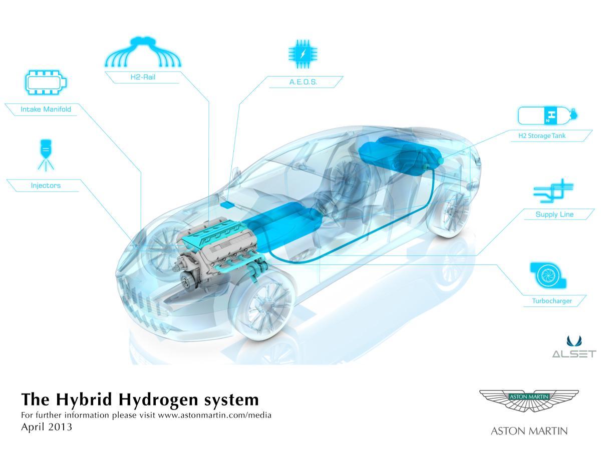 Aston Martin Rapide S Hybrid Hydrogen Technik