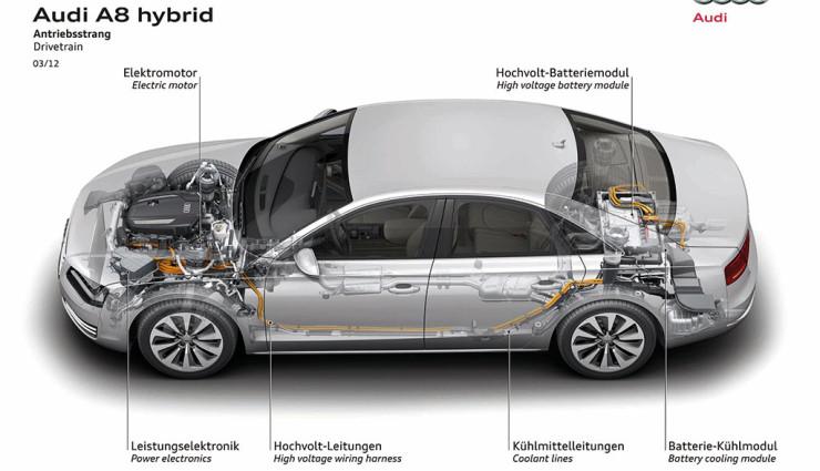 Audi A8 hybrid Technik