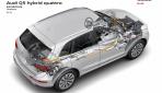 Audi Q5 hybrid Technik 1
