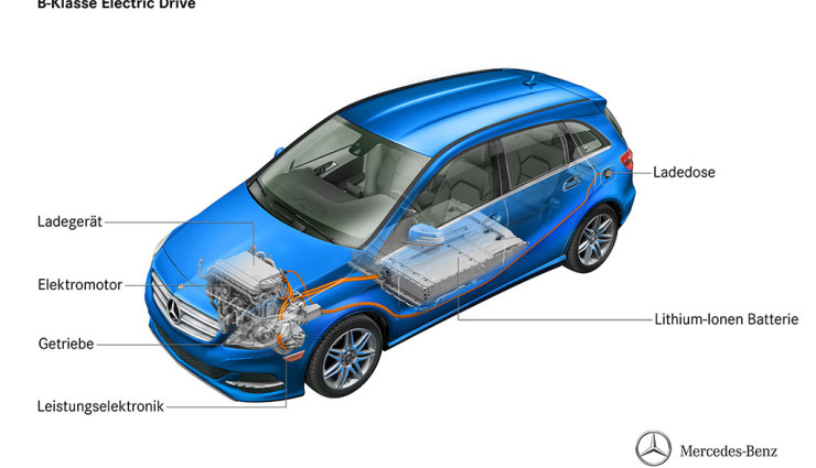 Mercedes B-Klasse Electric Drive Technik