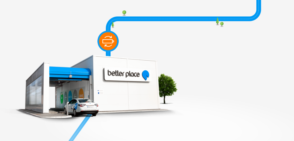 Better Place - Elektroauto-Wechselstation Insolvenz