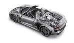 Porsche-918-Spyder-Plug-in-Hybrid Antriebstechnik
