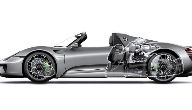 Porsche-918-Spyder-Plug-in-Hybrid Technik Antrieb