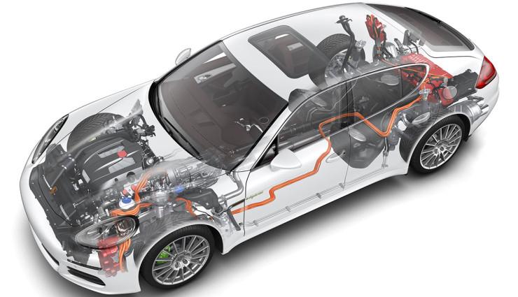 Porsche Panamera S E-Hybrid Technik