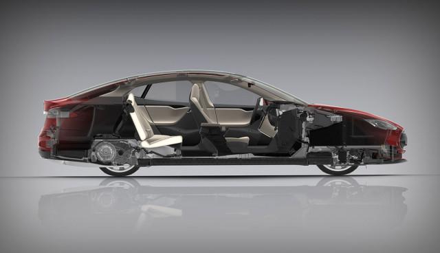 Tesla-Model-S-Batteriepreise