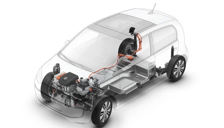 VW e-up! Antrieb
