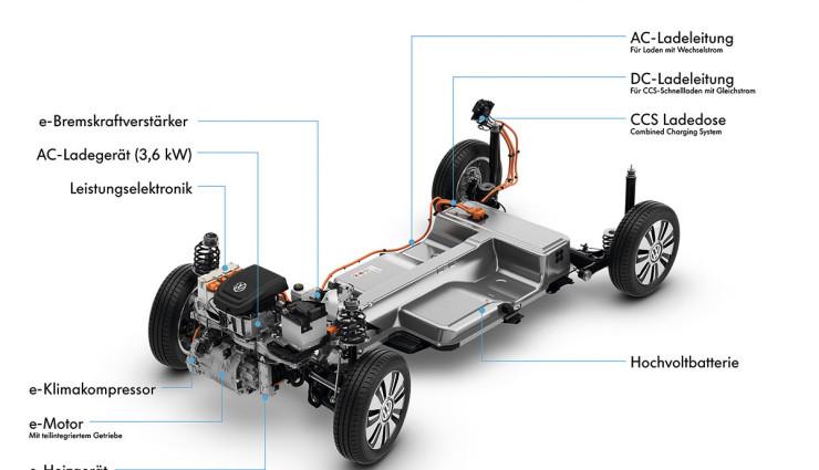 VW e-up! Technik