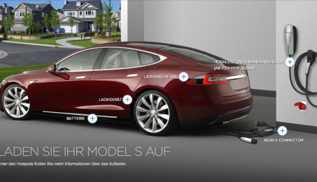 Tesla-Model-S-aufladen-Deutschland