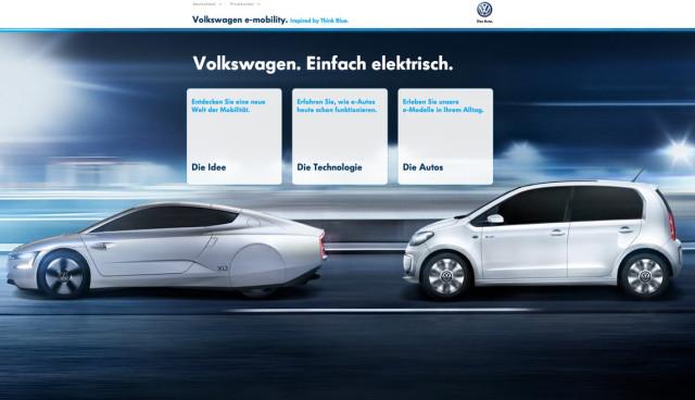 Elektroauto-VW