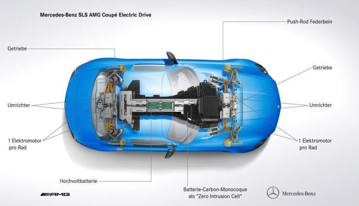 Mercedes SLS AMG Electric Drive Motor