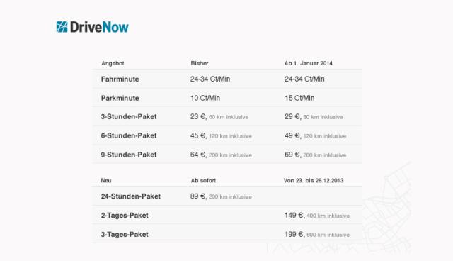DriveNow-Carsharing-Preise