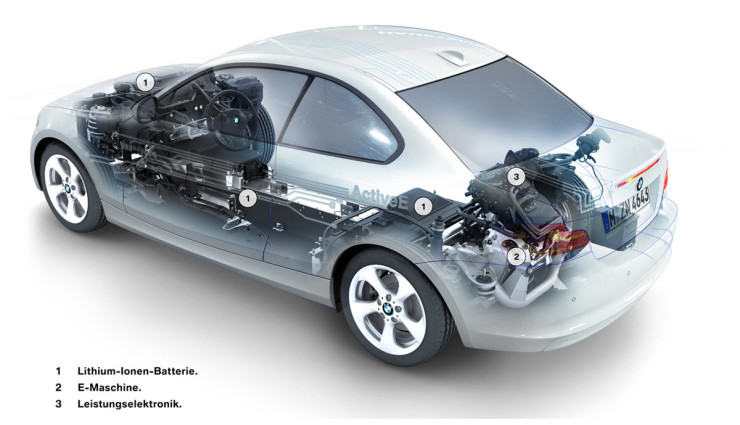 ELektroauto-BMW-ActiveE-Technik