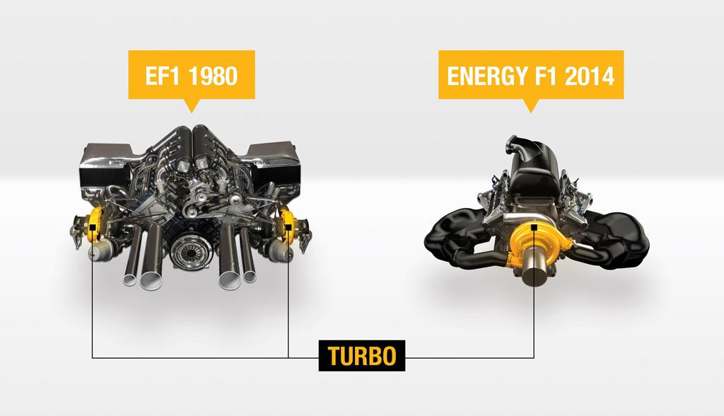 Auch Die Formel 1 Setzt Auf Hybrid Das 2014er F1