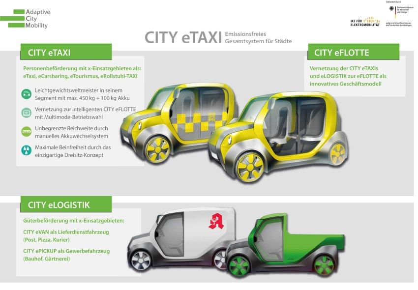 2014 / City E-Taxi