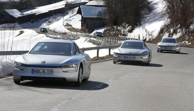 Deutschland-Automarkt-Co2-Emissionen