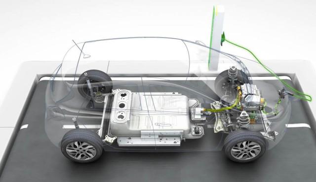 Elektroauto-Recycling