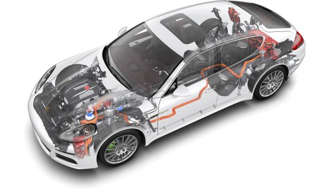 Euro-6-Elektroautos