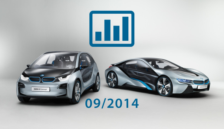 Elektroauto & Hybridauto-Zulassungen September 2014