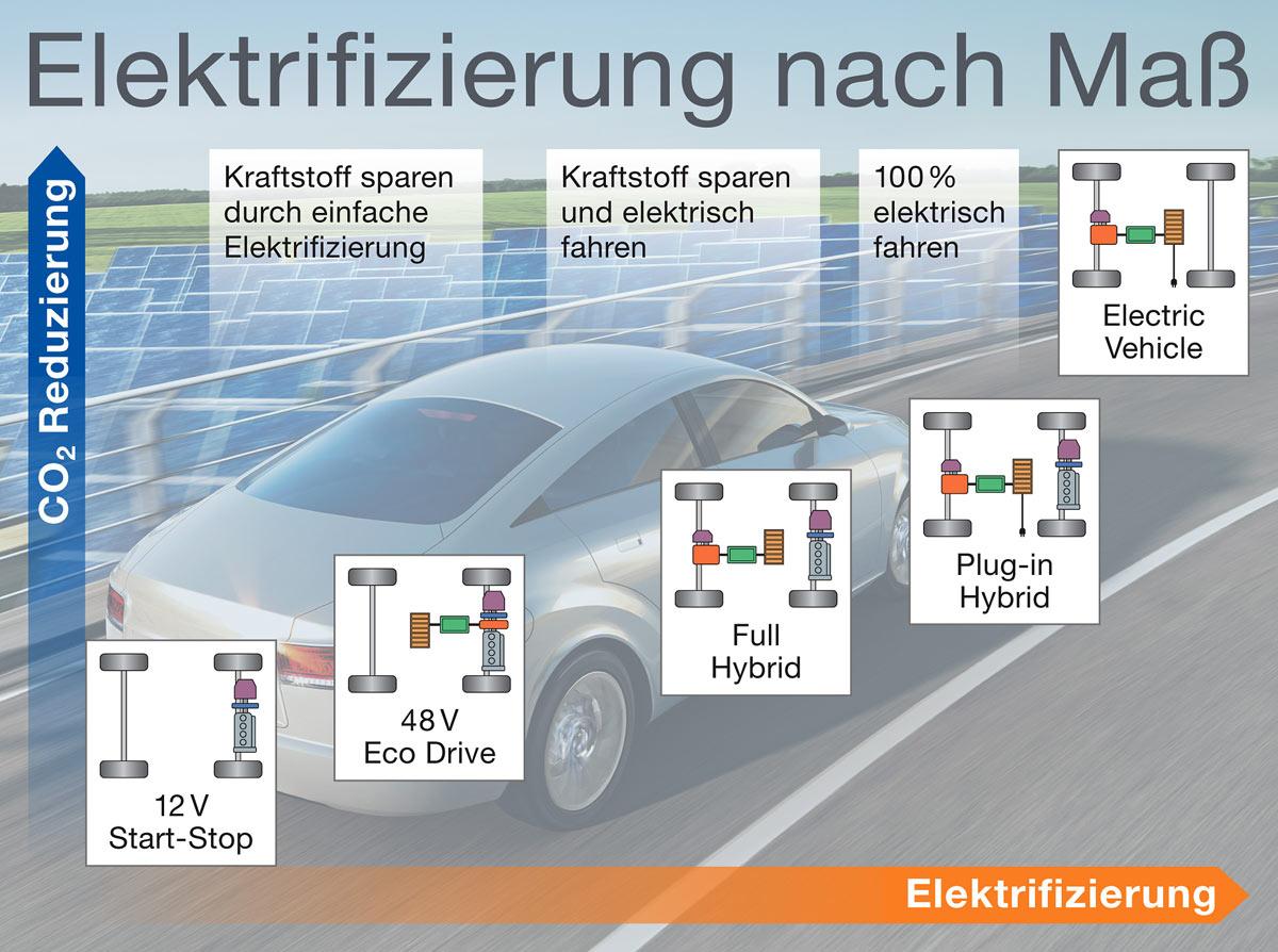 Continental-48-Volt-Eco-Drive-Hybrid