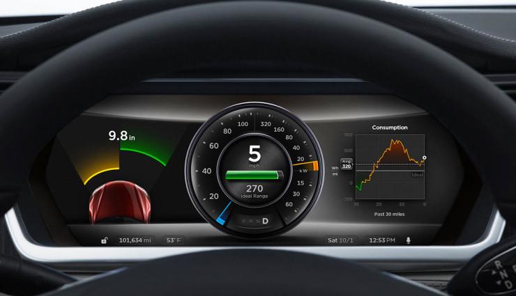 Elektroauto-Lebenszeit-Batterie-740×425