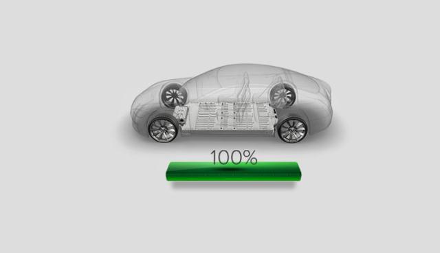 Tesla Batterietausch