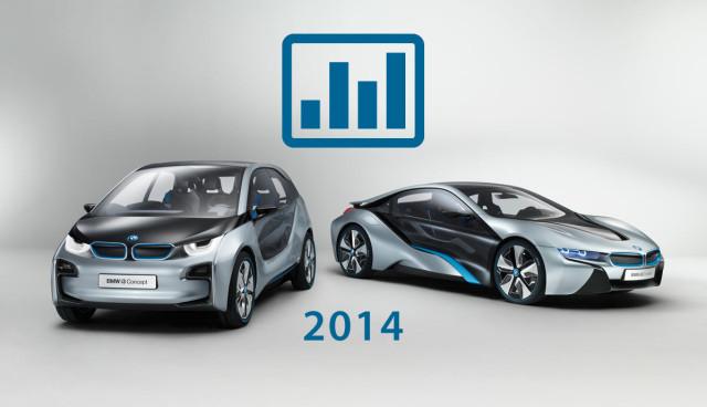Elektroauto-Bestand-2014