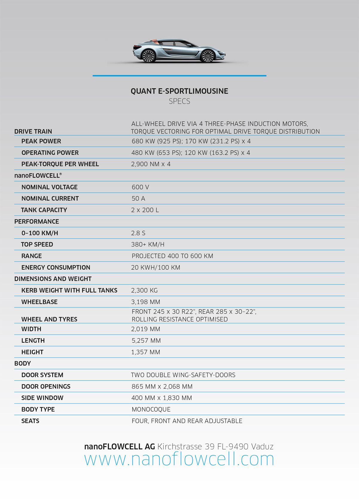 QUANT_Spec-sheet