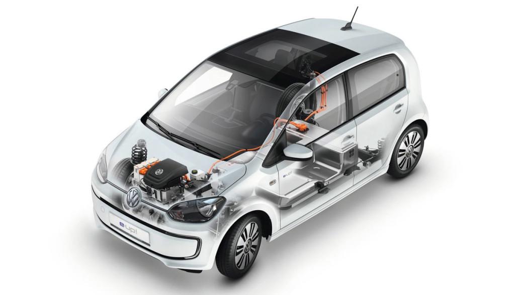 VW-e-up-eBKV