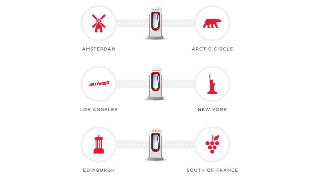 2000th-supercharger-infographic