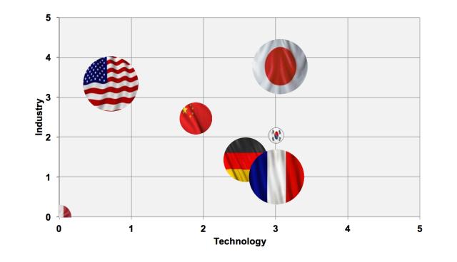 Index-Elektromobilitaet-2014-f
