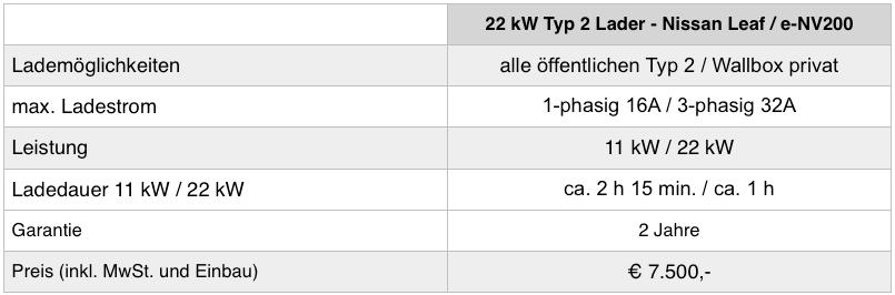 technische-Daten-Kreisel-Lader-Leaf