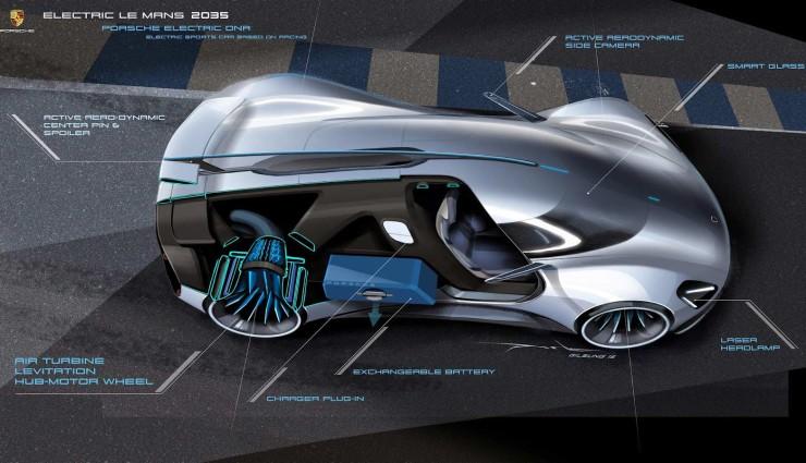 Porsche Elektroauto Rennwagen Le Mans 2035 – 4