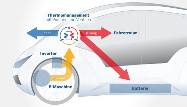 elektroauto-bosch-waermemanagement1