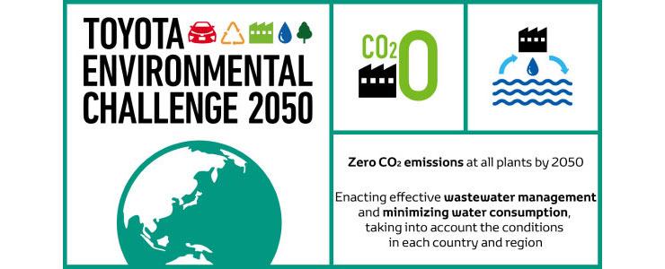 Toyota-Nachhaltigkeits-Ziele-20502