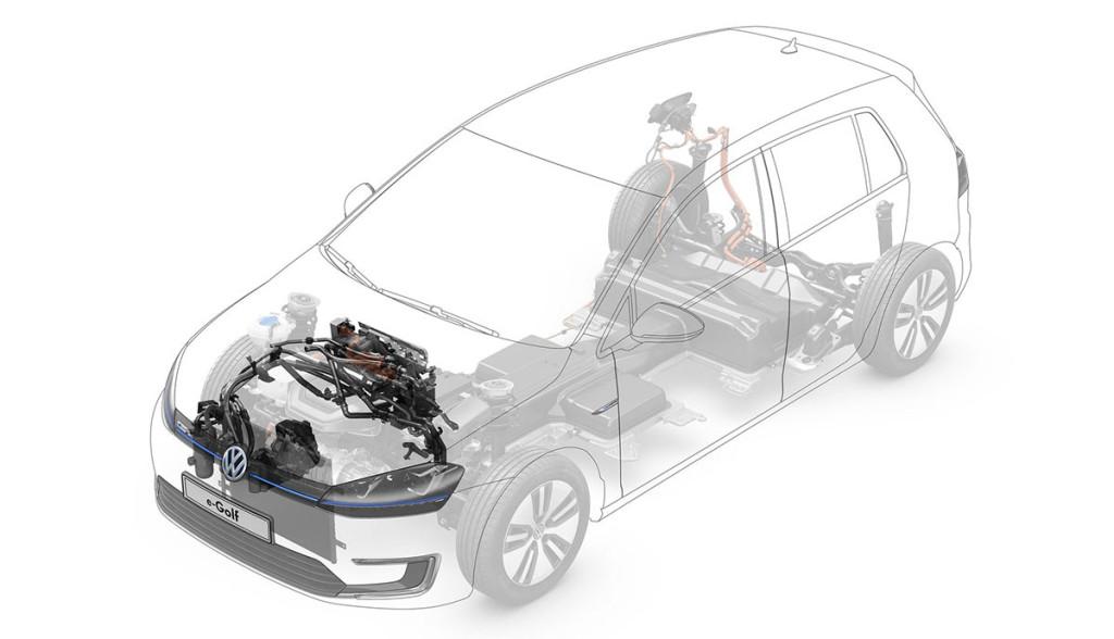 VW Elektroauto-Plattofrm MBE