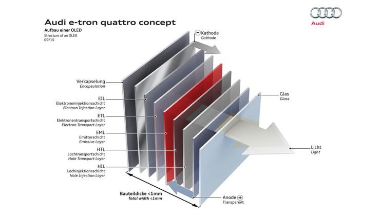 Audi-Q6-e-tron-quattro-concept2