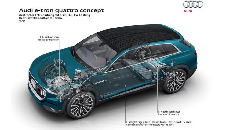 Audi-Q6-e-tron-quattro-concept3