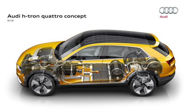 Audi stellt Wasserstoffauto h-tron quattro concept vor (Bilder)