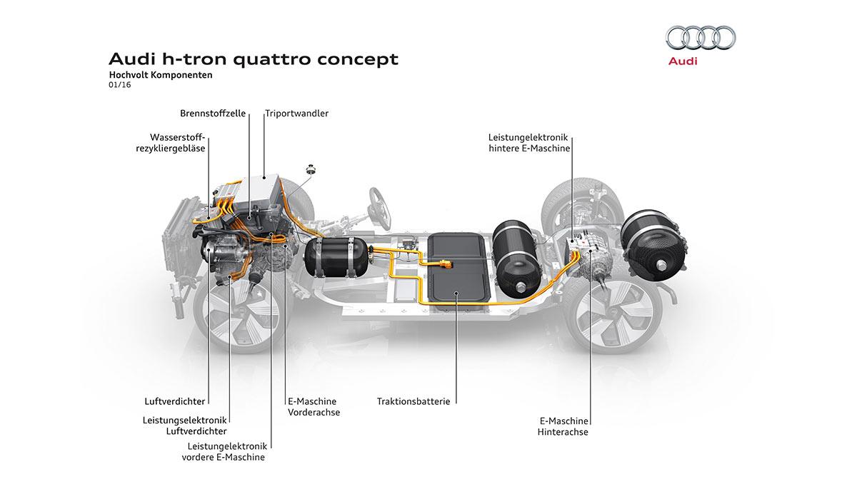 Audi Stellt Wasserstoffauto H Tron Quattro Vor Bilder