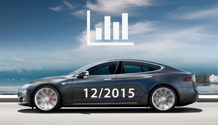 Elektroauto- & Hybridauto-Zulassungen Dezember 2015