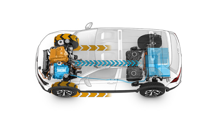 VW-Tiguan-GTE-Studie-Plug-in-Hybrid-Bilder14