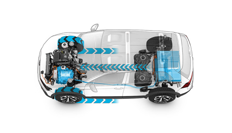 VW-Tiguan-GTE-Studie-Plug-in-Hybrid-Bilder16