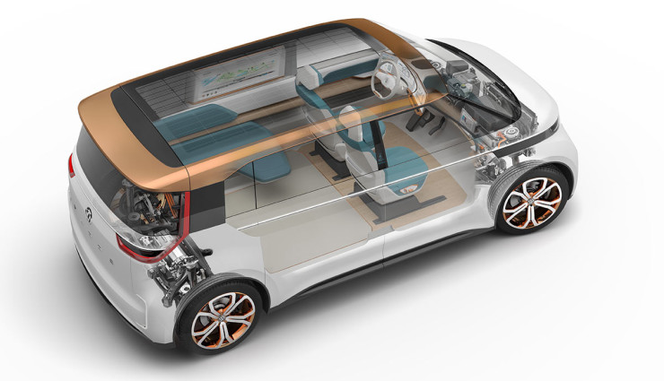 Volkswagen-Elektroauto-BUDD-e10