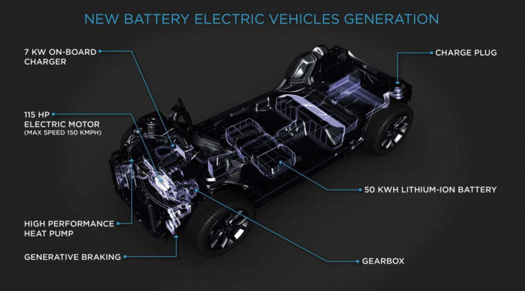 PSA-Elektroauto-2