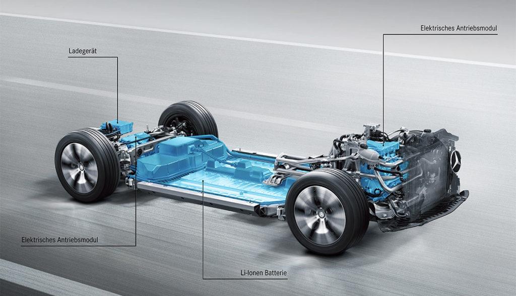 Mercedes-Elektroauto-Plattform