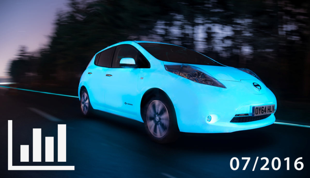 Elektroauto–&-Hybridauto-Zulassungen-Juli-2016