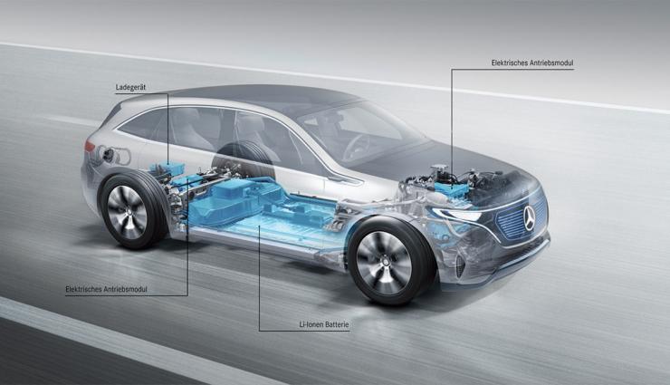 mercedes-benz-generation-eq-2019-elektroauto14