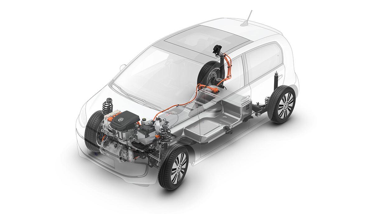 Ungewöhnlich Elektroauto Schema Fotos - Schaltplan Serie Circuit ...