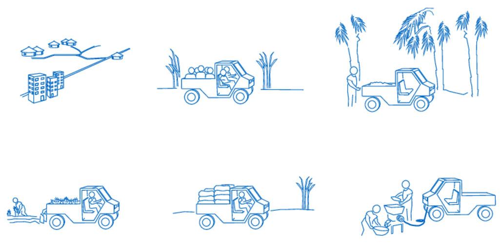 tum-acar-elektroauto-projekt